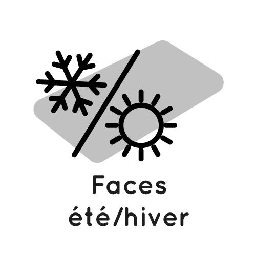 Faces été/hiver