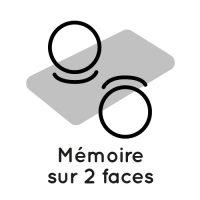 Mémoire 2 faces