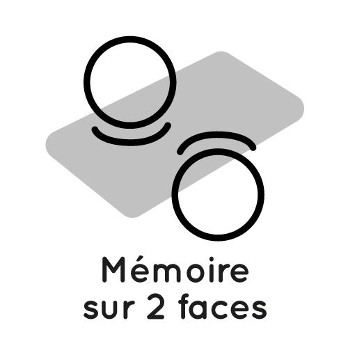 Mémoire Sur 2 Faces