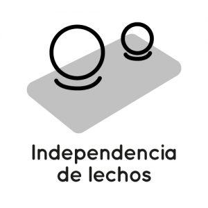 icono independencia de lechos